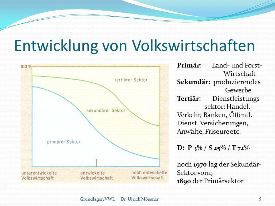 Der Geldwert wurde mit dem Euro eher stabiler (entgegen dem Gefühl) Grundlagen VWL Dr.