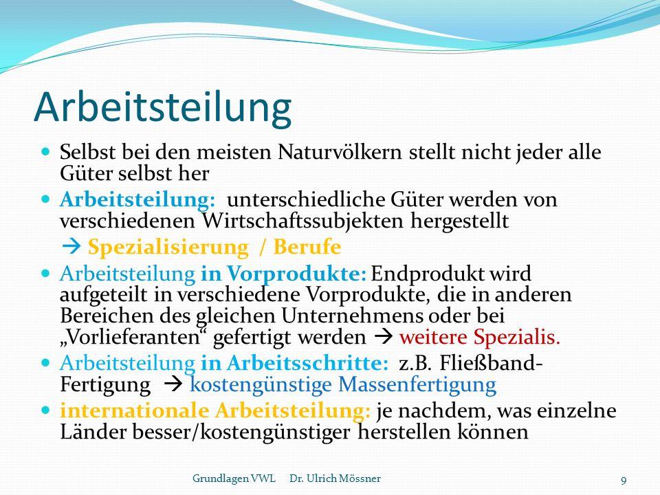 Konjunktur: das Auf und Ab der Wirtschaft Grundlagen VWL Dr.