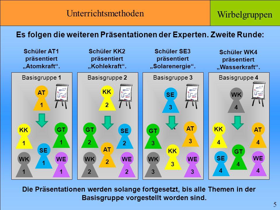 Unterrichtsmethoden Wirbelgruppen 5 Es folgen die weiteren Präsentationen der Experten.
