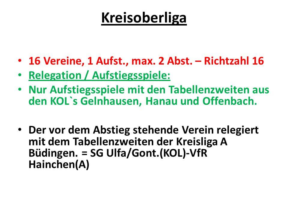 Kreisoberliga 16 Vereine, 1 Aufst., max. 2 Abst.