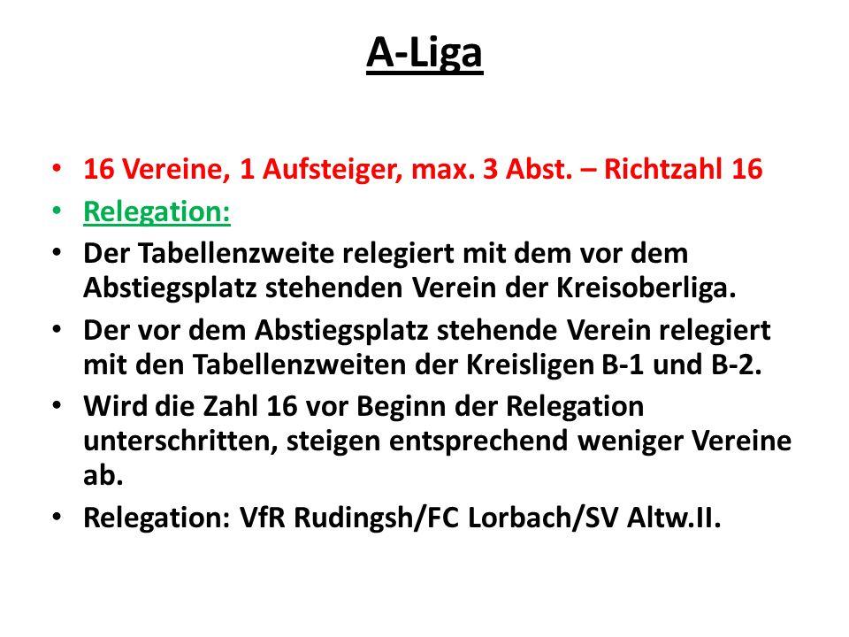 A-Liga 16 Vereine, 1 Aufsteiger, max. 3 Abst.