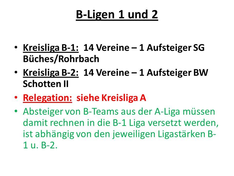 KOL - Richtzahlberechnung 16 Mannschaften aktuell in Saison 15/16 + 2 aus GL (kalk., dass mind.