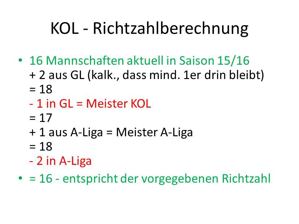 A-Liga Richtzahlberechnung 16 Mannschaften aktuell (Saison 2015/16) + 2 aus KOL = 18 - 1 in KOL = A-Liga Meister = 17 + 2 aus B1 u.