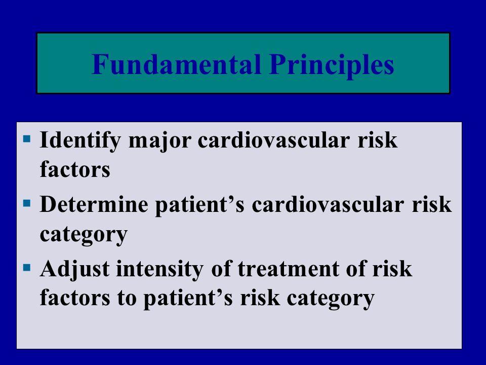 Fundamental Principles  Identify major cardiovascular risk factors  Determine patient's cardiovascular risk category  Adjust intensity of treatment