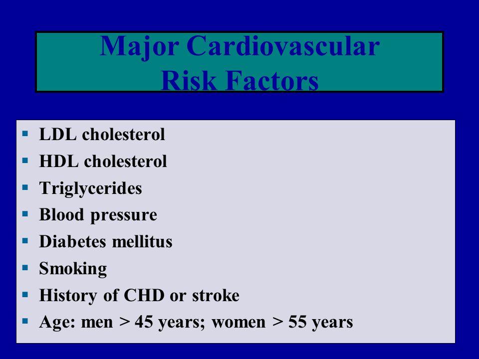Major Cardiovascular Risk Factors  LDL cholesterol  HDL cholesterol  Triglycerides  Blood pressure  Diabetes mellitus  Smoking  History of CHD