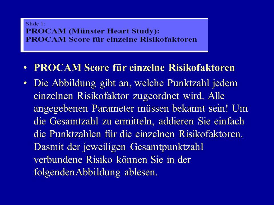 PROCAM Score für einzelne Risikofaktoren Die Abbildung gibt an, welche Punktzahl jedem einzelnen Risikofaktor zugeordnet wird. Alle angegebenen Parame