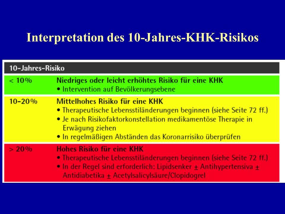 Interpretation des 10-Jahres-KHK-Risikos