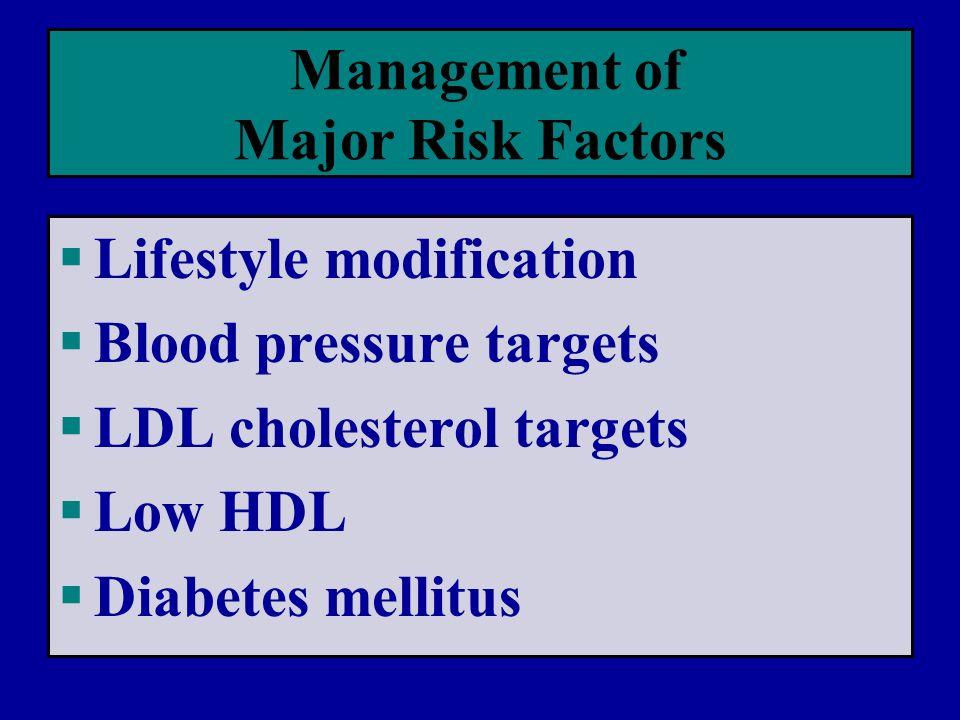 Management of Major Risk Factors  Lifestyle modification  Blood pressure targets  LDL cholesterol targets  Low HDL  Diabetes mellitus