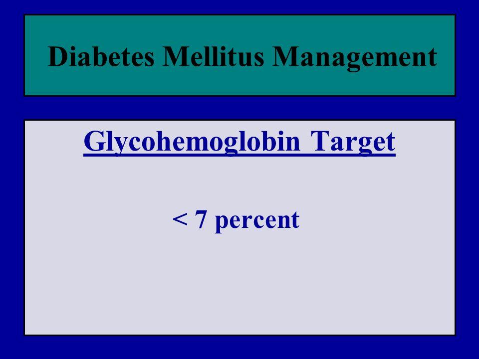 Diabetes Mellitus Management Glycohemoglobin Target < 7 percent
