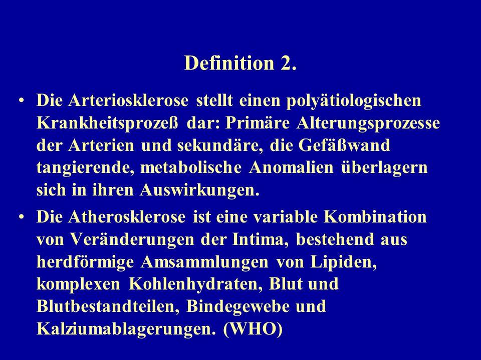 Risikofaktoren der Arteriosklerose Beeinflußbar –Rauchen –Dyslipidaemia Hoch LDL-C Niedrige HDL-C Erhöhte TG –Arterielle Hypertonie –Diabetes mellitus –Adiposität –Dietary factors –Thrombogene Faktoren –Bewegungsmangel –Infektionen –Alkoholzufuhr Nicht beeinflußbar Genetik (Familien) Alter Geschlecht Pyörälä K et al.
