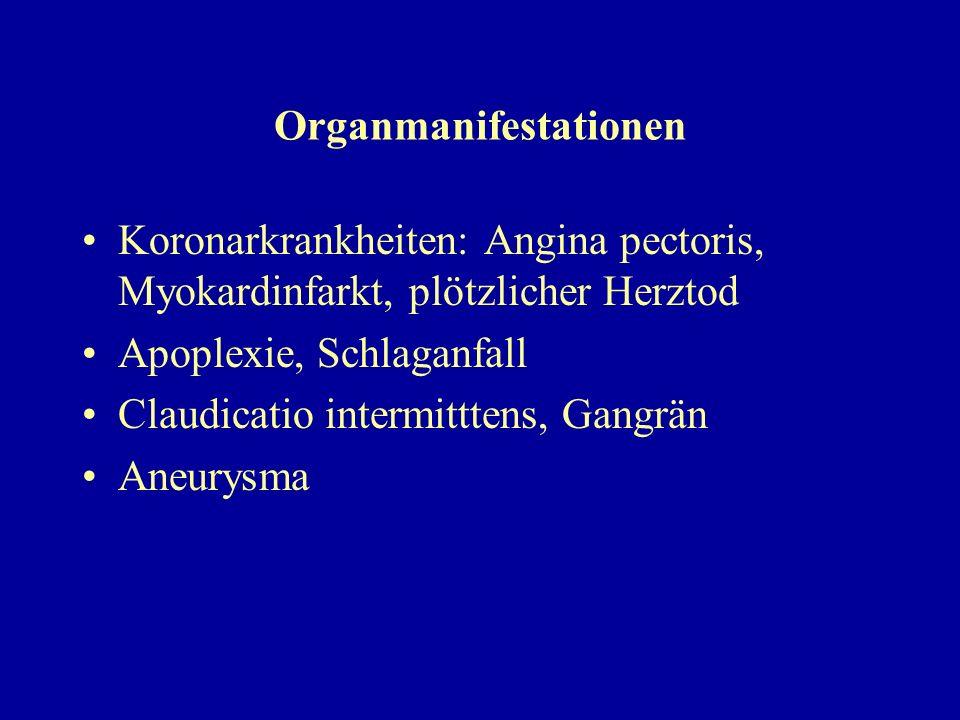 PROCAM Score Alter (Jahre) 35-39 0 40-44 6 45-4911 50-5416 55-5921 60-6526 Systolischer Blutdruck (mm Hg) <120 0 120-129 2 130-139 3 140-159 5 >=160 8 Triglyzeride (mg/dl) <100 0 100-149 2 150-199 3 >199 4 LDL-Cholesterin (mg/dl) <100 0 100-129 5 130-15910 160-18914 >18920 HDL-Cholesterin (mg/dl) <3511 35-44 8 45-54 5 >54 0 Diabetiker Nein 0 Ja 6 Raucher Nein 0 Ja 8 Positive Familien- anamnese Nein 0 Ja 4 Assmann, Cullen, Schulte; Circulation, 105: 310-315; 2002
