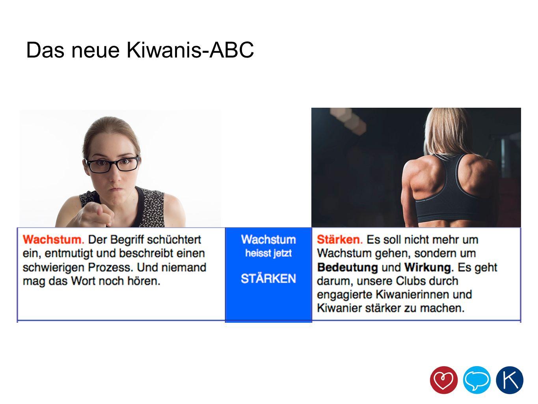 Das neue Kiwanis-ABC