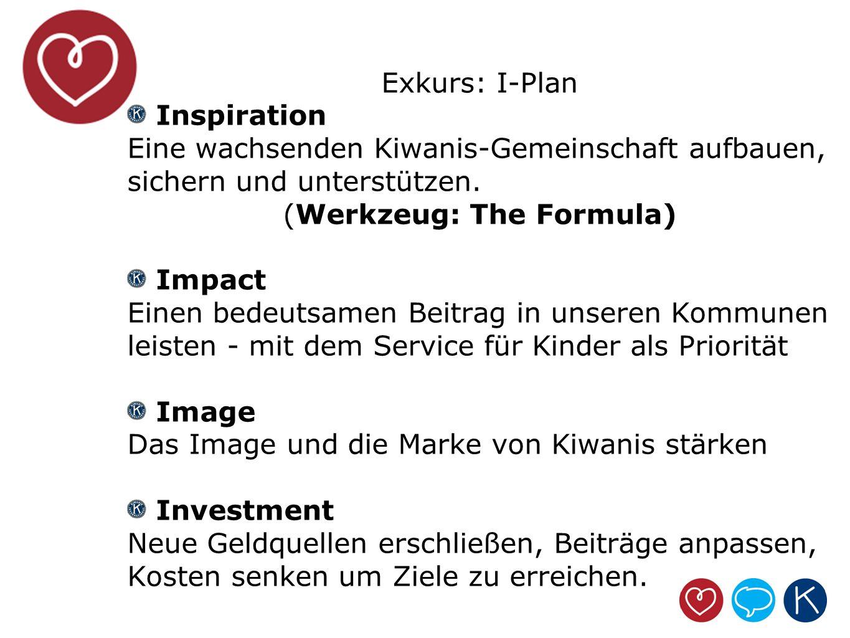 Exkurs: I-Plan Inspiration Eine wachsenden Kiwanis-Gemeinschaft aufbauen, sichern und unterstützen. (Werkzeug: The Formula) Impact Einen bedeutsamen B