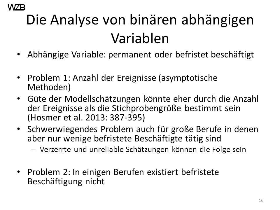 Die Analyse von binären abhängigen Variablen Abhängige Variable: permanent oder befristet beschäftigt Problem 1: Anzahl der Ereignisse (asymptotische Methoden) Güte der Modellschätzungen könnte eher durch die Anzahl der Ereignisse als die Stichprobengröße bestimmt sein (Hosmer et al.