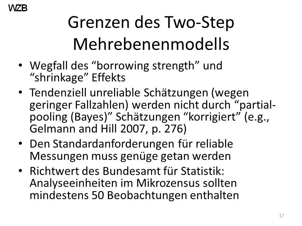 Grenzen des Two-Step Mehrebenenmodells Wegfall des borrowing strength und shrinkage Effekts Tendenziell unreliable Schätzungen (wegen geringer Fallzahlen) werden nicht durch partial- pooling (Bayes) Schätzungen korrigiert (e.g., Gelmann and Hill 2007, p.