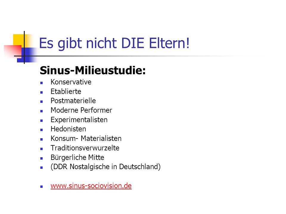 Die Sinus-Milieus ® in Deutschland 2006
