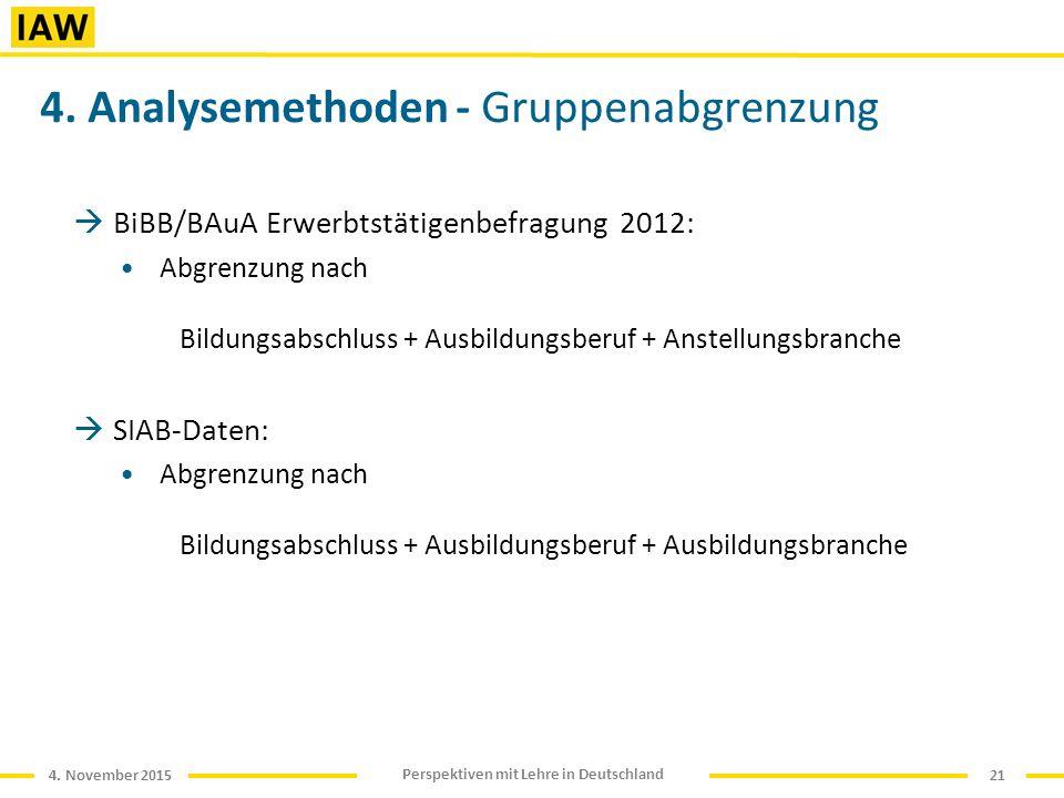 4. November 2015 Perspektiven mit Lehre in Deutschland 4.