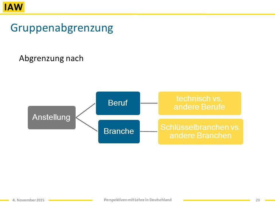 4. November 2015 Perspektiven mit Lehre in Deutschland Gruppenabgrenzung Abgrenzung nach 23 AnstellungBeruf technisch vs. andere Berufe Branche Schlüs