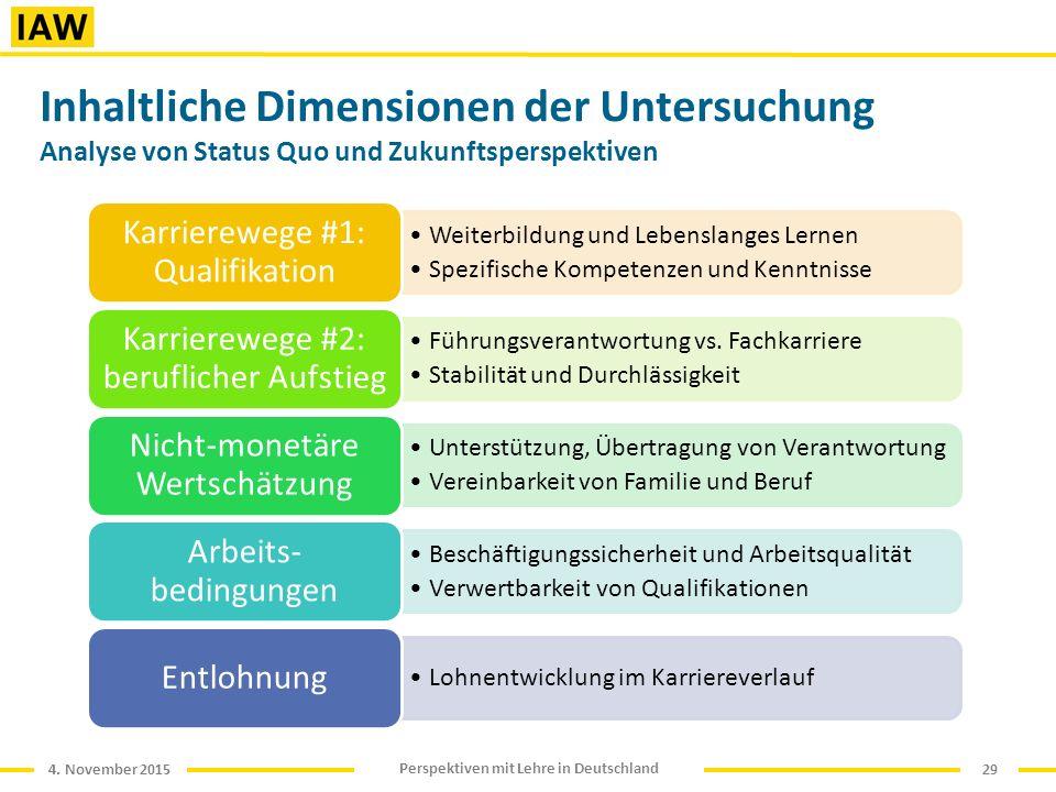 4. November 2015 Perspektiven mit Lehre in Deutschland Inhaltliche Dimensionen der Untersuchung Analyse von Status Quo und Zukunftsperspektiven 29 Wei