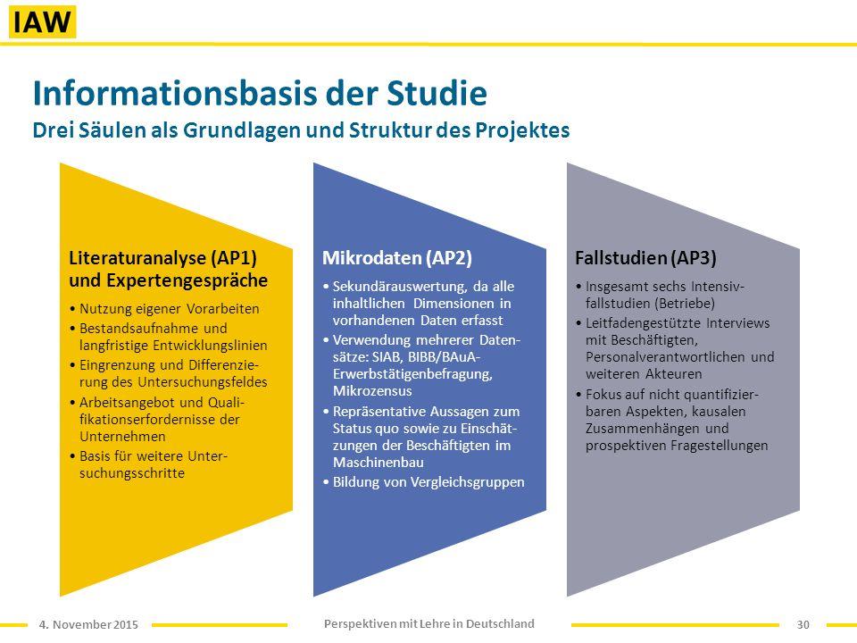 4. November 2015 Perspektiven mit Lehre in Deutschland Informationsbasis der Studie Drei Säulen als Grundlagen und Struktur des Projektes 30 Literatur