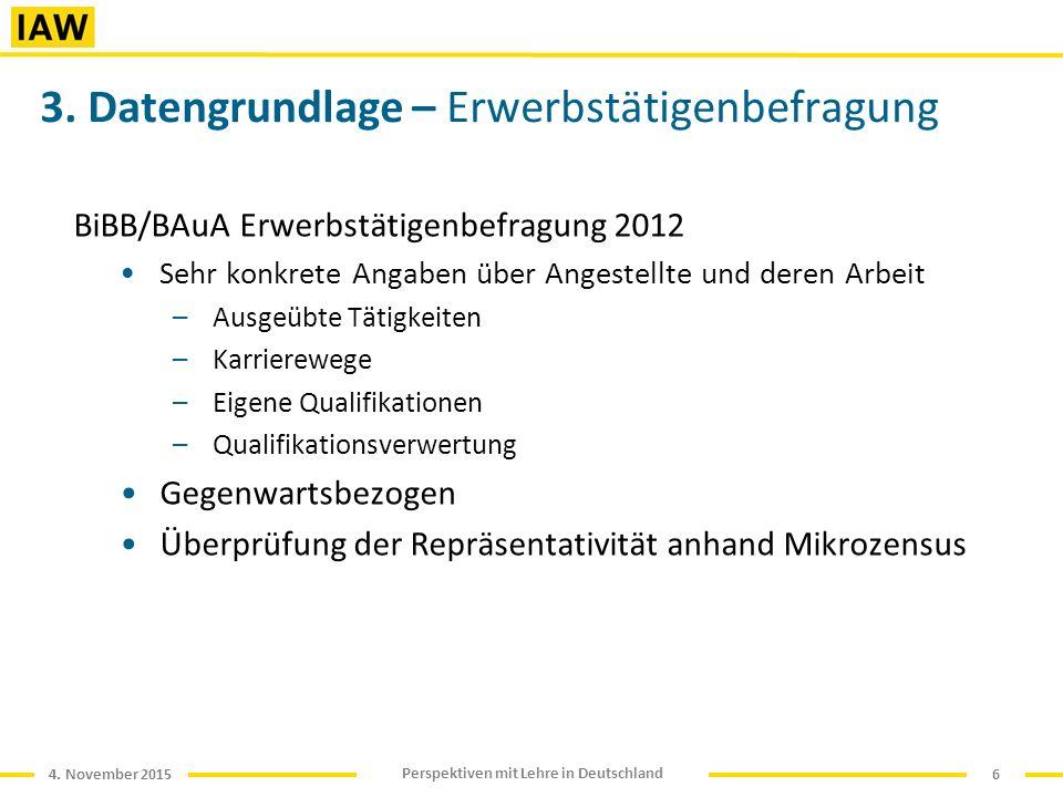 4. November 2015 Perspektiven mit Lehre in Deutschland 3.