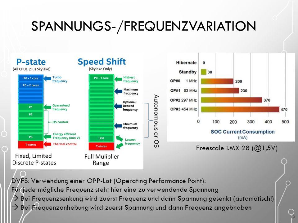 SPANNUNGS-/FREQUENZVARIATION Freescale i.MX 28 (@1,5V) DVFS: Verwendung einer OPP-List (Operating Performance Point): Für jede mögliche Frequenz steht hier eine zu verwendende Spannung  Bei Frequenzsenkung wird zuerst Frequenz und dann Spannung gesenkt (automatisch!)  Bei Frequenzanhebung wird zuerst Spannung und dann Frequenz angebhoben 19