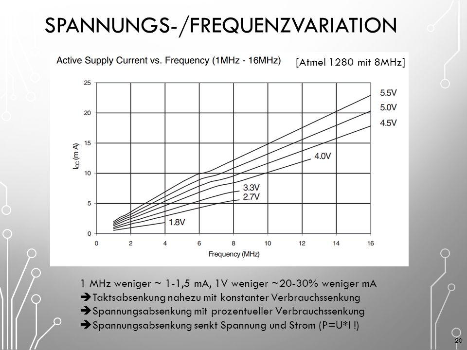 SPANNUNGS-/FREQUENZVARIATION 1 MHz weniger ~ 1-1,5 mA, 1V weniger ~20-30% weniger mA  Taktsabsenkung nahezu mit konstanter Verbrauchssenkung  Spannungsabsenkung mit prozentueller Verbrauchssenkung  Spannungsabsenkung senkt Spannung und Strom (P=U*I !) [Atmel 1280 mit 8MHz] 20