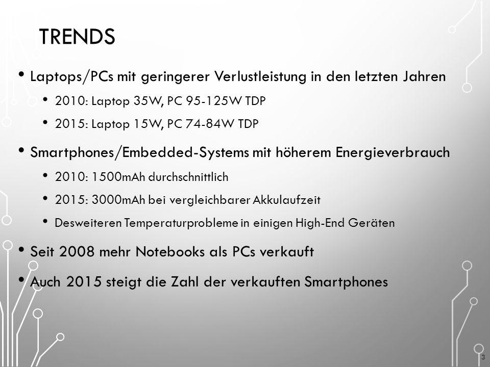 TRENDS Laptops/PCs mit geringerer Verlustleistung in den letzten Jahren 2010: Laptop 35W, PC 95-125W TDP 2015: Laptop 15W, PC 74-84W TDP Smartphones/Embedded-Systems mit höherem Energieverbrauch 2010: 1500mAh durchschnittlich 2015: 3000mAh bei vergleichbarer Akkulaufzeit Desweiteren Temperaturprobleme in einigen High-End Geräten Seit 2008 mehr Notebooks als PCs verkauft Auch 2015 steigt die Zahl der verkauften Smartphones 3