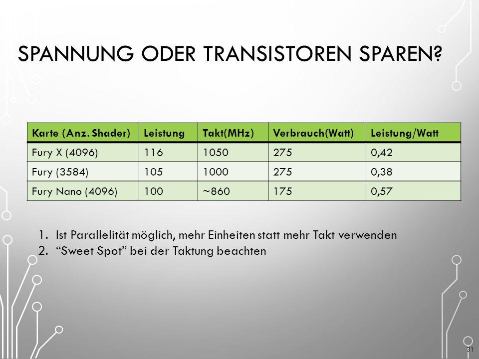 SPANNUNG ODER TRANSISTOREN SPAREN. Beispiel AMD Fury Karte (Anz.