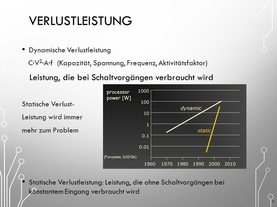 VERLUSTLEISTUNG Dynamische Verlustleistung C·V 2 ·A·f (Kapazität, Spannung, Frequenz, Aktivitätsfaktor) Leistung, die bei Schaltvorgängen verbraucht wird Statische Verlust- Leistung wird immer mehr zum Problem Statische Verlustleistung: Leistung, die ohne Schaltvorgängen bei konstantem Eingang verbraucht wird 5