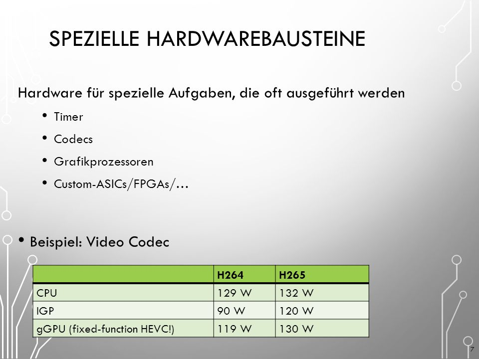 SPEZIELLE HARDWAREBAUSTEINE Hardware für spezielle Aufgaben, die oft ausgeführt werden Timer Codecs Grafikprozessoren Custom-ASICs/FPGAs/… Beispiel: Video Codec H264H265 CPU129 W132 W IGP90 W120 W gGPU (fixed-function HEVC!)119 W130 W 7
