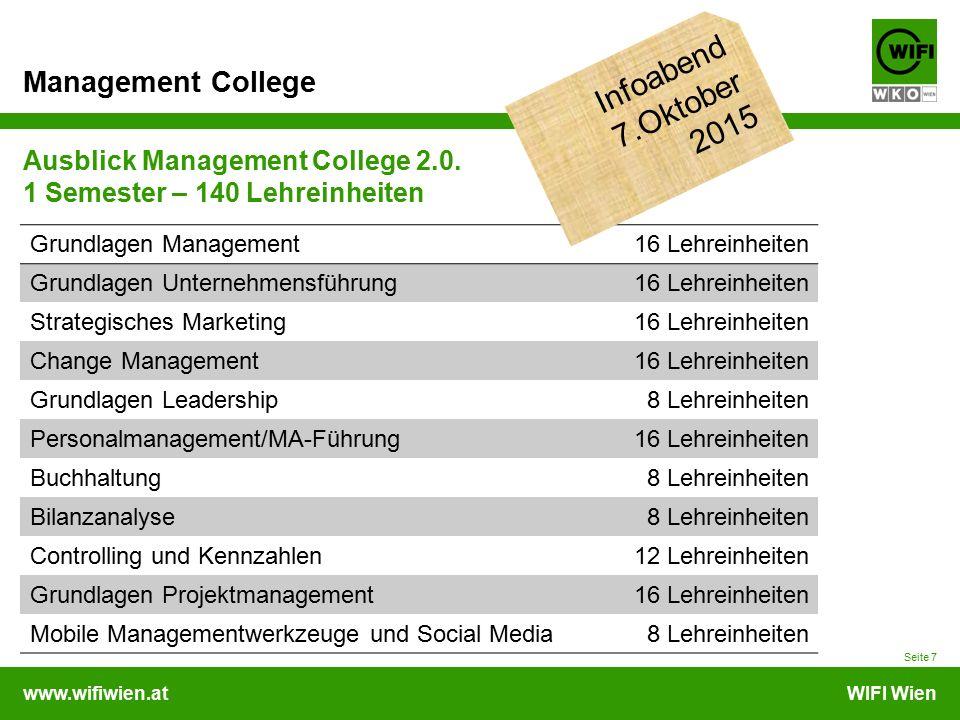 www.wifiwien.atWIFI Wien Management College Ausblick Management College 2.0. 1 Semester – 140 Lehreinheiten Seite 7 Grundlagen Management16 Lehreinhei