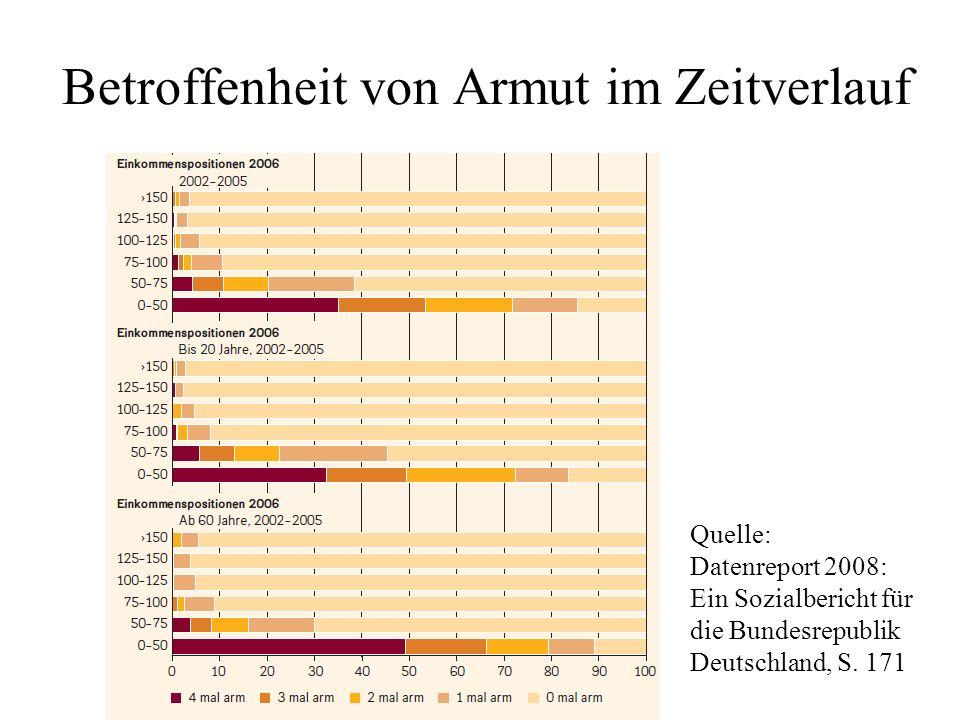 Betroffenheit von Armut im Zeitverlauf Quelle: Datenreport 2008: Ein Sozialbericht für die Bundesrepublik Deutschland, S.