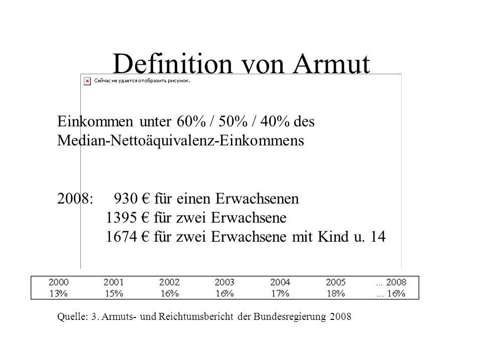 Definition von Armut Einkommen unter 60% / 50% / 40% des Median-Nettoäquivalenz-Einkommens 2008: 930 € für einen Erwachsenen 1395 € für zwei Erwachsene 1674 € für zwei Erwachsene mit Kind u.