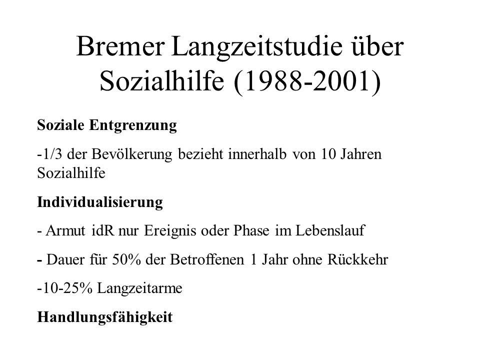 Bremer Langzeitstudie über Sozialhilfe (1988-2001) Soziale Entgrenzung -1/3 der Bevölkerung bezieht innerhalb von 10 Jahren Sozialhilfe Individualisierung - Armut idR nur Ereignis oder Phase im Lebenslauf - Dauer für 50% der Betroffenen 1 Jahr ohne Rückkehr -10-25% Langzeitarme Handlungsfähigkeit