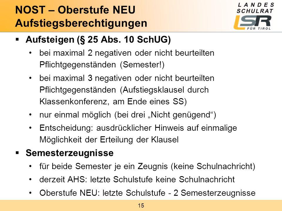 15  Aufsteigen (§ 25 Abs. 10 SchUG) bei maximal 2 negativen oder nicht beurteilten Pflichtgegenständen (Semester!) bei maximal 3 negativen oder nicht