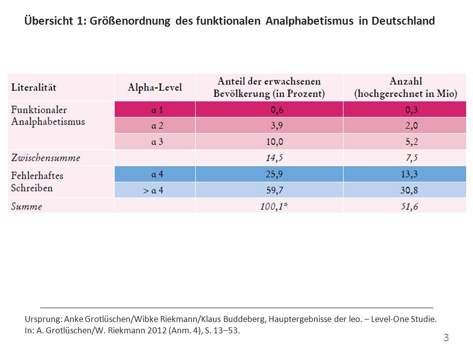 """Folgerungen aus der """"leo-Level-One-Studie (2012): Vereinbarung über eine gemeinsame nationale Strategie für Alphabetisierung und Grundbildung Erwachsener in Deutschland 2012-2016 """" (BMBF, KMK u.a."""