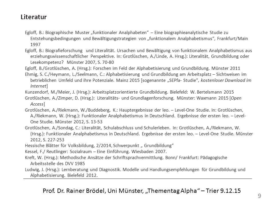 Literatur Mania, E./Tröster, M.: Finanzielle Grundbildung – Programme und Angebote planen.