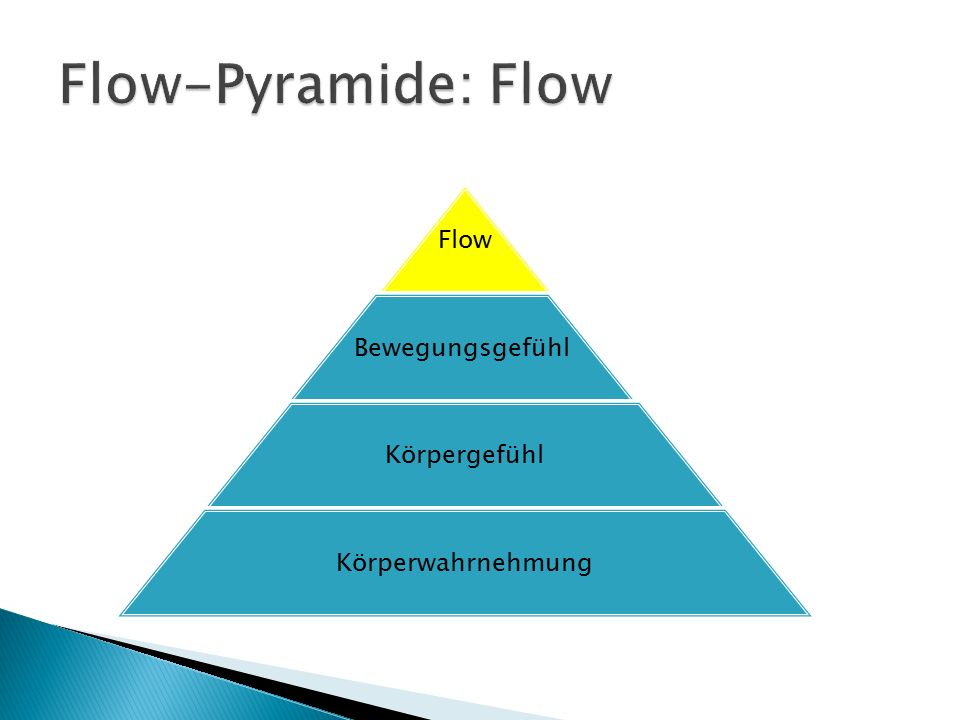 Flow Bewegungsgefühl Körpergefühl Körperwahrnehmung