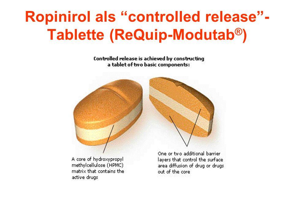 Ropinirol als controlled release - Tablette (ReQuip-Modutab ® )