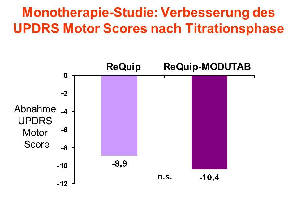 Monotherapie-Studie: Verbesserung des UPDRS Motor Scores nach Titrationsphase n.s.