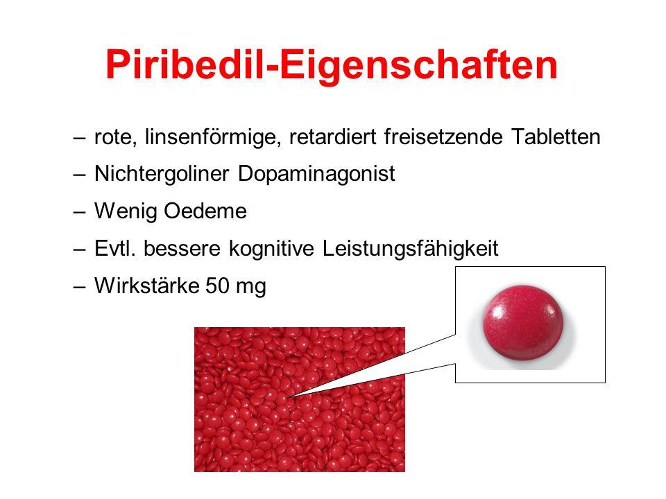 –rote, linsenförmige, retardiert freisetzende Tabletten –Nichtergoliner Dopaminagonist –Wenig Oedeme –Evtl.