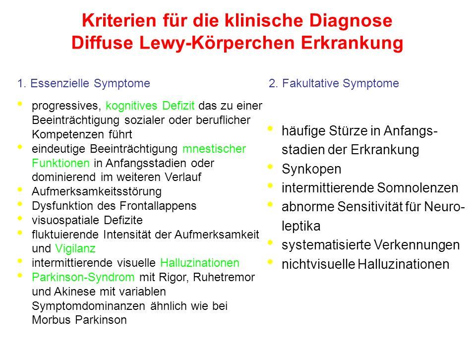 Kriterien für die klinische Diagnose Diffuse Lewy-Körperchen Erkrankung 1.