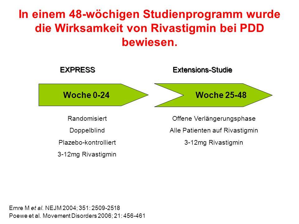In einem 48-wöchigen Studienprogramm wurde die Wirksamkeit von Rivastigmin bei PDD bewiesen.