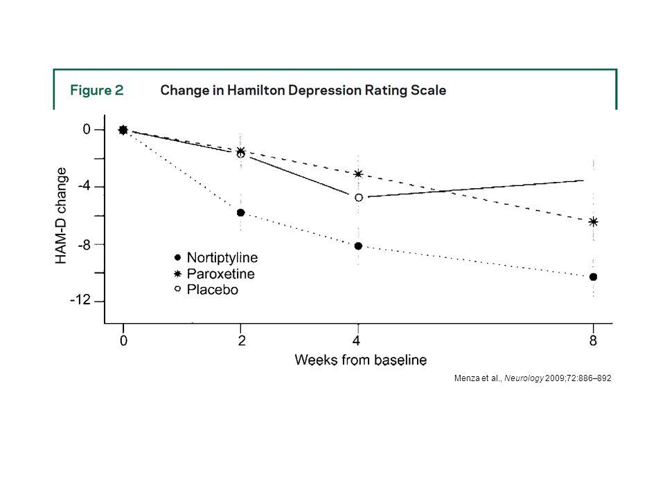 Menza et al., Neurology 2009;72:886–892