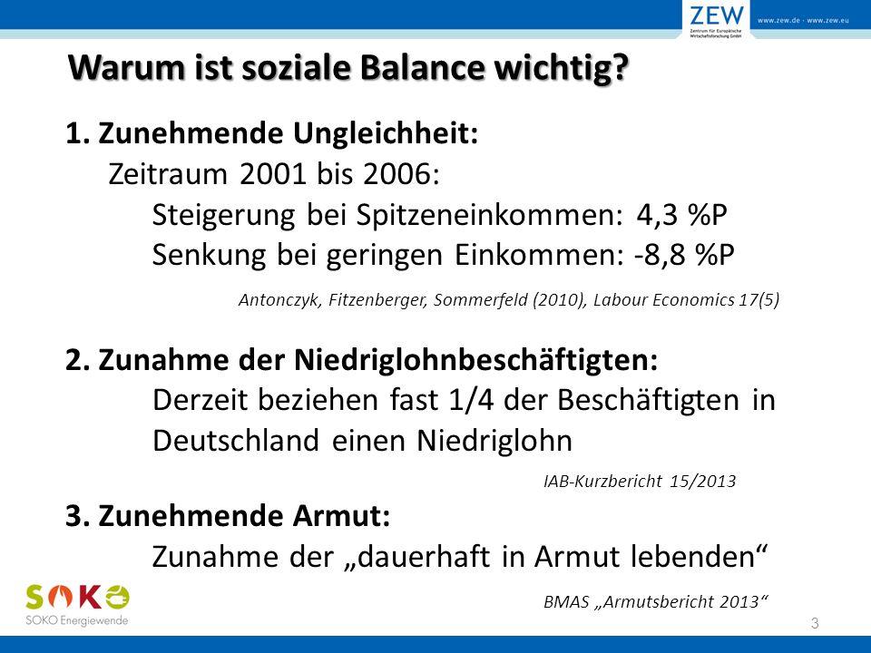 Energiearmut Potenziell betroffen: untere 20-30% der Einkommen Problem(e): Keine klare Definition in Deutschland Ausmaß der Deprivation unbekannt Reaktionsfähigkeit der Steuer- und Sozialsysteme nicht auf Problem angepasst 14