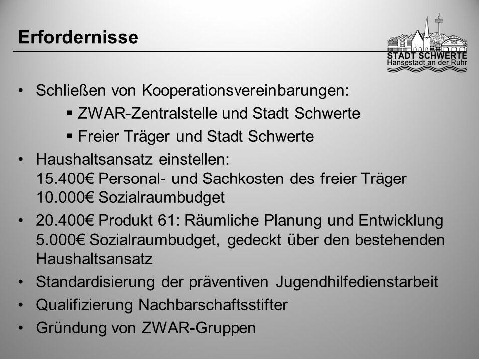 Erfordernisse Schließen von Kooperationsvereinbarungen:  ZWAR-Zentralstelle und Stadt Schwerte  Freier Träger und Stadt Schwerte Haushaltsansatz ein
