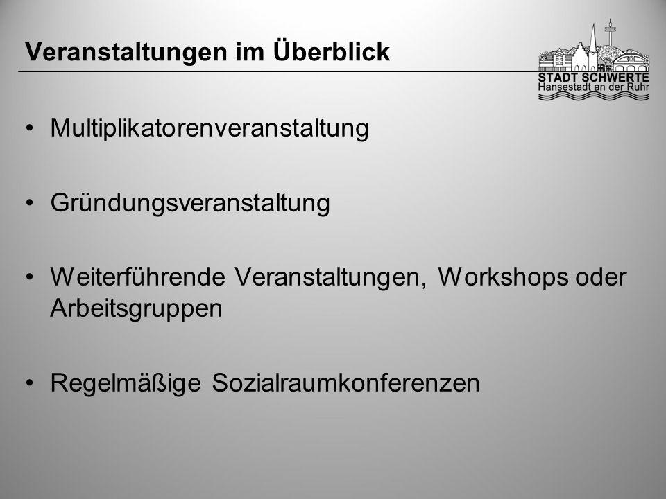 Veranstaltungen im Überblick Multiplikatorenveranstaltung Gründungsveranstaltung Weiterführende Veranstaltungen, Workshops oder Arbeitsgruppen Regelmäßige Sozialraumkonferenzen