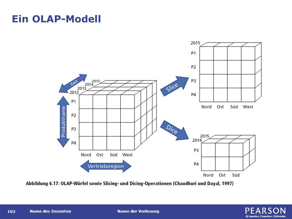 © Laudon /Laudon /Schoder Name des DozentenName der Vorlesung Ein OLAP-Modell 102