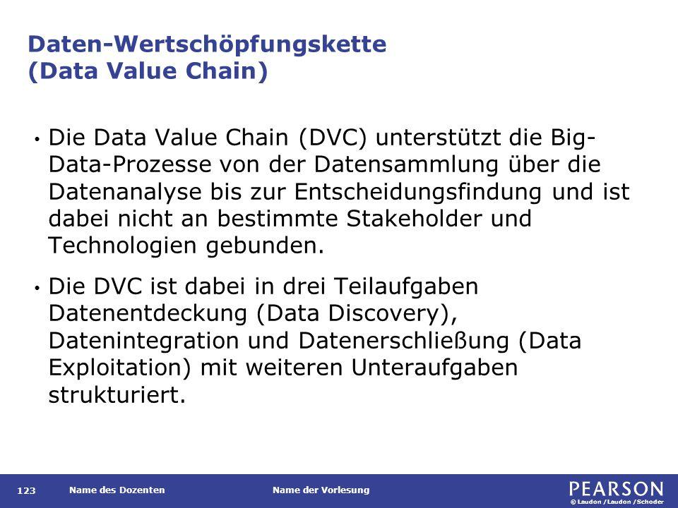 © Laudon /Laudon /Schoder Name des DozentenName der Vorlesung Daten-Wertschöpfungskette (Data Value Chain) 123 Die Data Value Chain (DVC) unterstützt die Big- Data-Prozesse von der Datensammlung über die Datenanalyse bis zur Entscheidungsfindung und ist dabei nicht an bestimmte Stakeholder und Technologien gebunden.